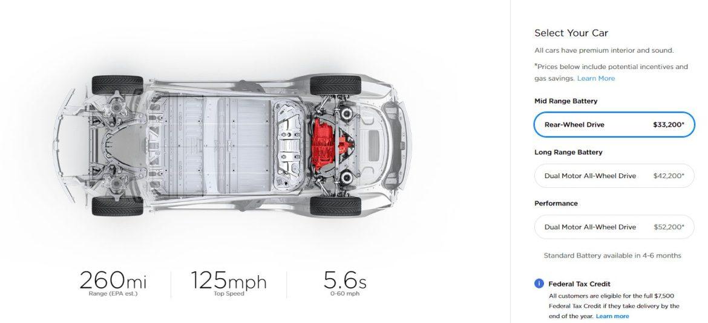 latest Tesla news - Mid Range Model 3 Price Increase