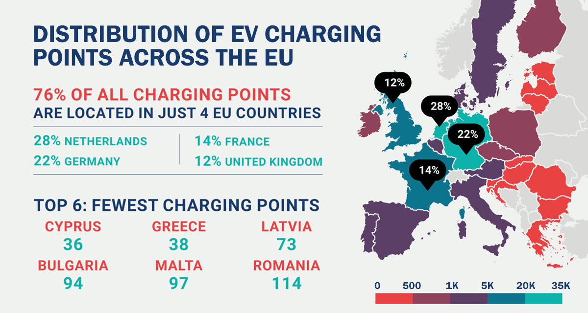 Electric cars: unrealistic CO2 targets proposed by EU Parliament ignore lack of charging points