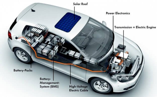 BMS in Electric Vehicles