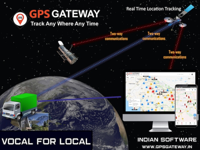 GPS Gateway software totally developed in INDIA