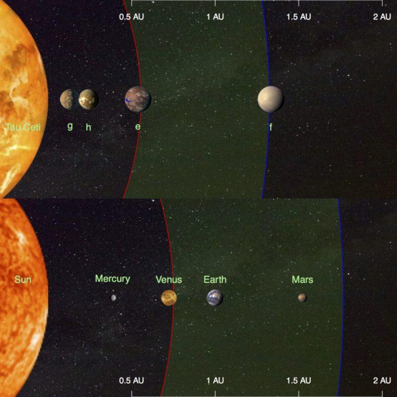 image_5117_2e-Tau-Ceti-Exoplanets