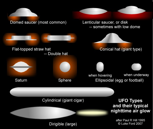 UFO-Classification-Systems2.jpg