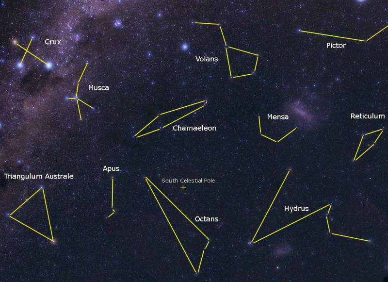 ob_c8c7fb_south-celestial-pole-o