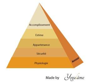pyramide-2