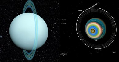 Uranus et la clé entre deux mondes