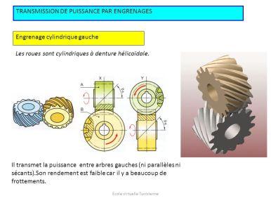 TRANSMISSION DE PUISSANCE PAR ENGRENAGES. Engrenage cylindrique gauche. Les roues sont cylindriques à denture hélicoïdale. Il transmet la puissance entre arbres gauches (ni parallèles ni sécants).Son rendement est faible car il y a beaucoup de frottements. Ecole virtuelle Tunisienne.