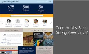 Community Site Georgetown Level