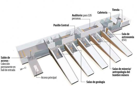 1678778360_infografia_museo
