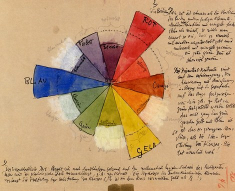PAUL_KLEE_COLOR_COLOUR_DIAGRAM
