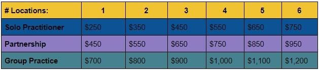 Monthly-Fee-Even28-Premium-Profile-Membership