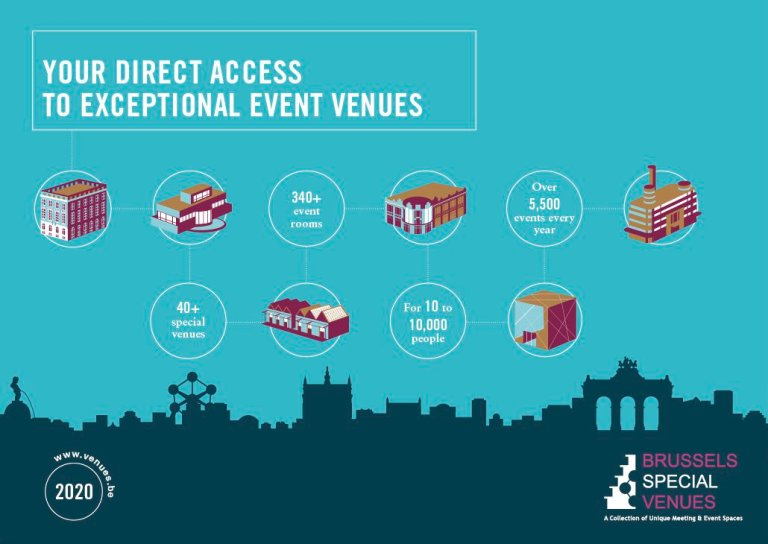 Event Confederation : Brussels Special Venues joins the club