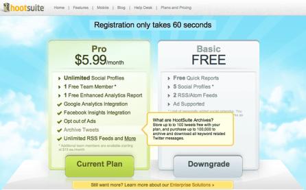 Hootsuite Pro Feature List