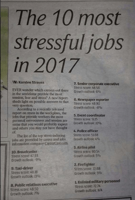 stressful jobs article