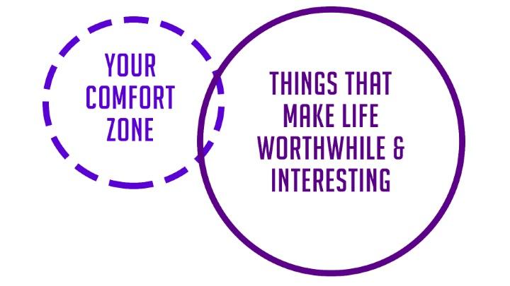 comfort-zone-2-smaller