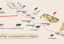 Guía de la peregrinación a La Meca