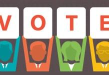 Votar en el islam democracia