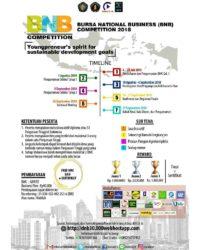 Bursa National Business Competition 2018