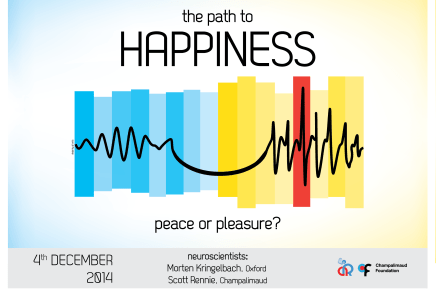 The path to Happiness: peace or pleasure?