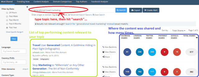 BuzzSumo Screenshot Ripcurrent content orlando marketing agency