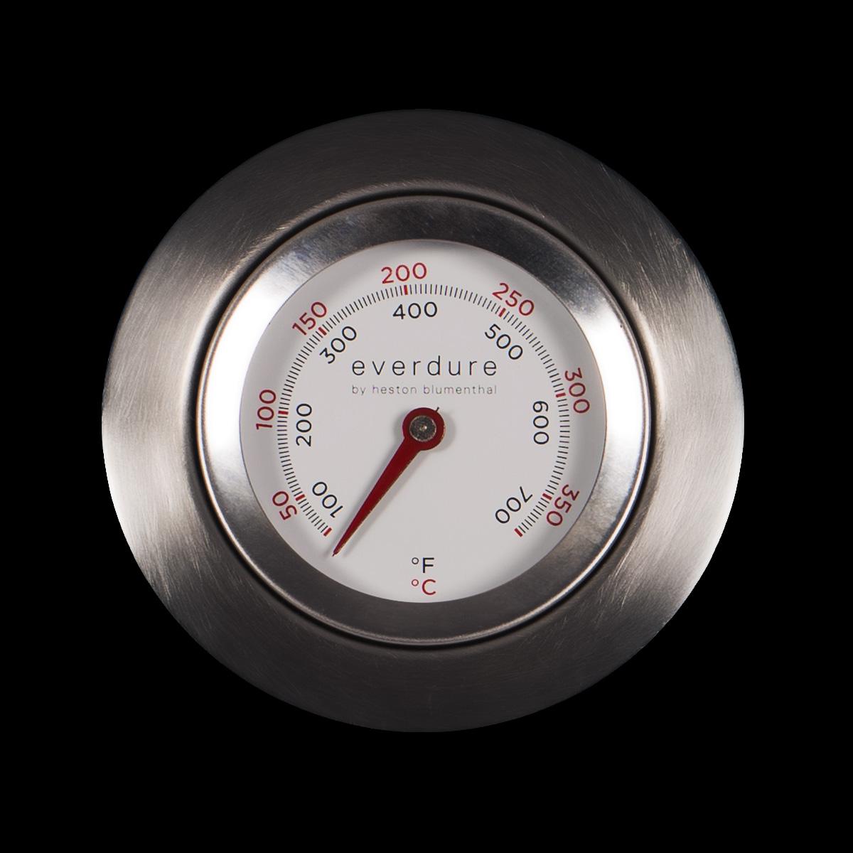 Furnace 溫度表