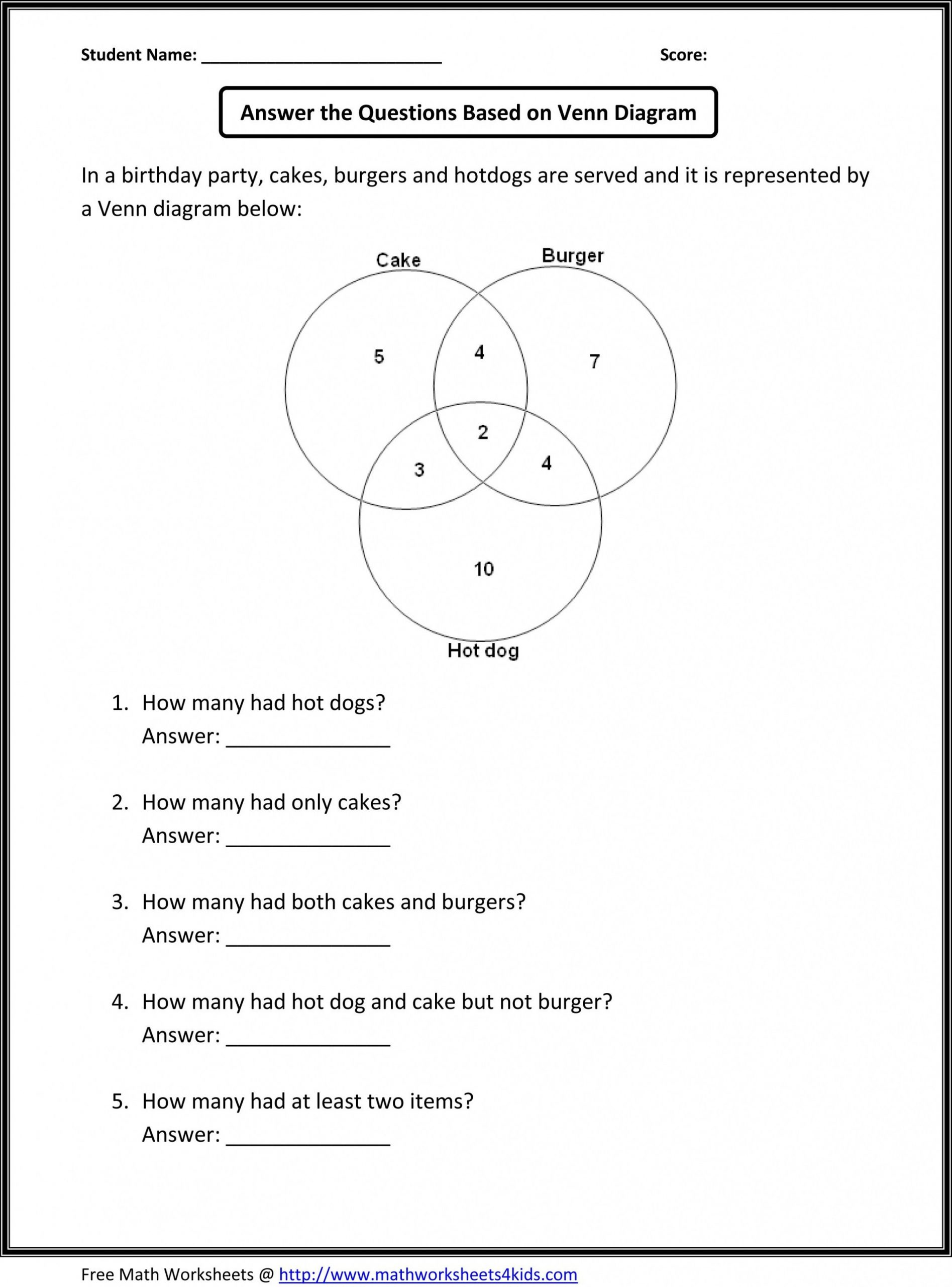 Real Numbers Venn Diagram Worksheet Worksheet For