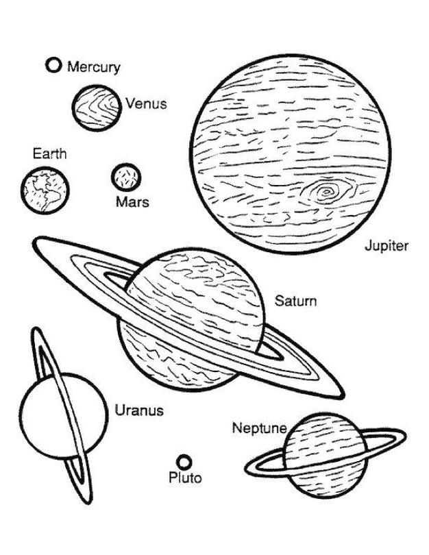 Solar System Coloring Pages ygv2
