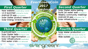 EverGreenCoin 2017 Roadmap (revised 7/17)