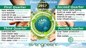 EverGreenCoin 2017 Roadmap