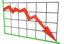 ત્રીજા ત્રિમાસિક ગાળાના અંતે ચાલુ ખાતાની ખાધ ૦.૨ ટકા, રાજકોષીય ખાધ સુધારિત અંદાજના ૭૬ ટકાના સ્તરે