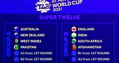 કોરોના રોગચાળાને લીધે, ટી 20 વર્લ્ડ કપ 17 ઓક્ટોબરથી 14 નવેમ્બર સુધી ભારતને બદલે યુએઈ અને ઓમાનમાં : ભારત પાકિસ્તાન એક જ ગ્રુપમાં….