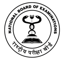 National Board of Examinations Recruitment 2021