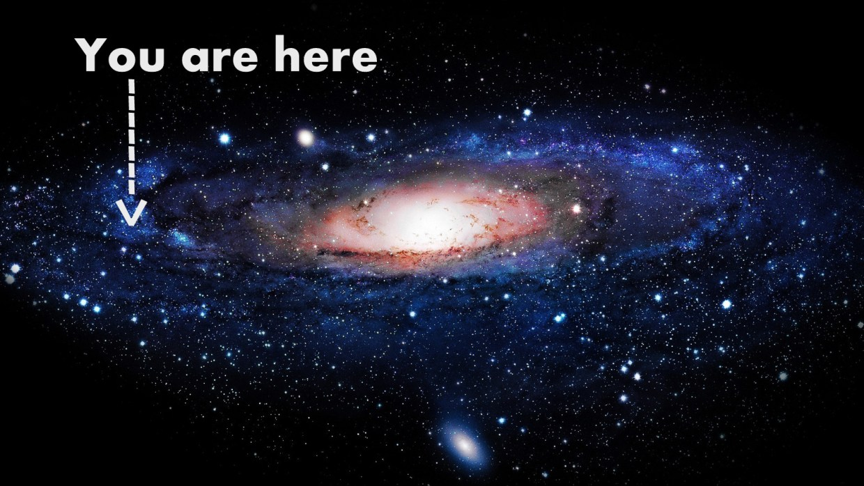 Image: Milkyway Galaxy our place in the universe