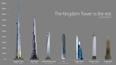 Image: The world's tallest buildings