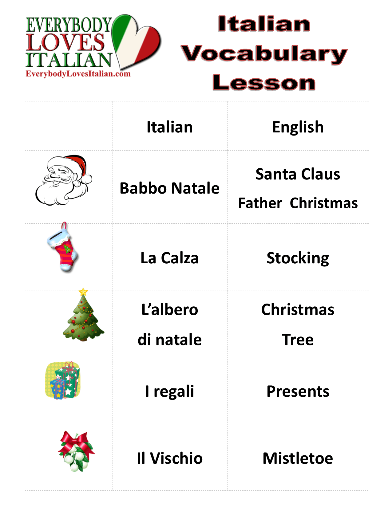 Italian Vocabulary Lesson 12 25
