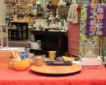 10 November 2012 Thanksgiving Action Plan & Checklist, Bozeman, Montana