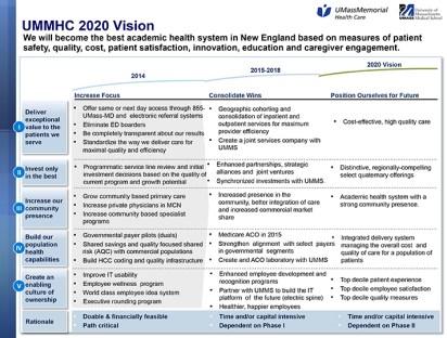 Strategic Plan Slide.pptx