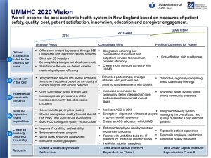 UMMHC 2020 Vision_updated April 15th 2014.pptx