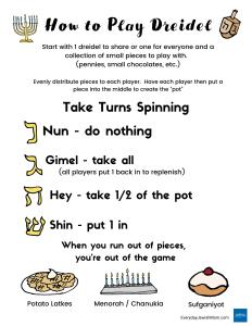 How To Play Dreidel Printable