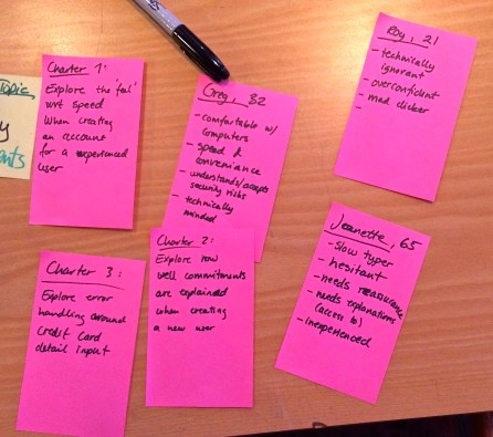 User Personas and Test Charters