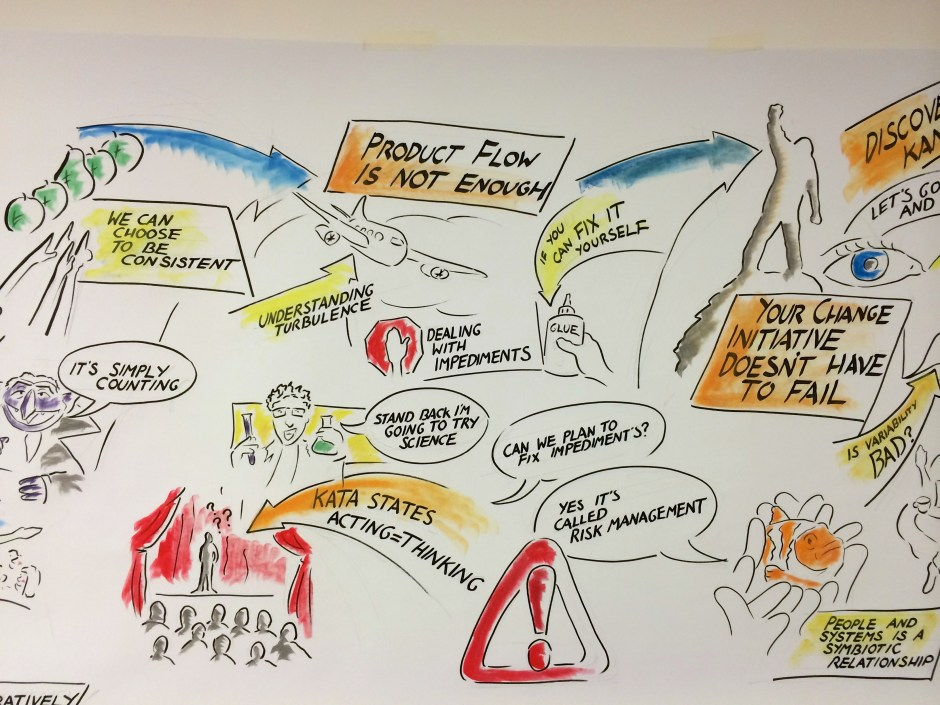 LLKD14 Graphic Recording