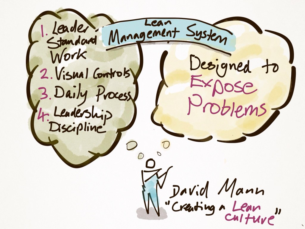 Lean Management systems create Lean Cultures