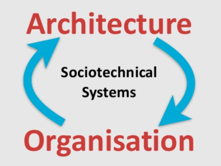 Architecture and Organisation influence each other in a Sociotechnical System
