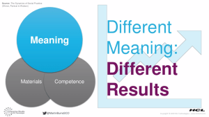 New Slides: Meaningfully Reframing PI Planning