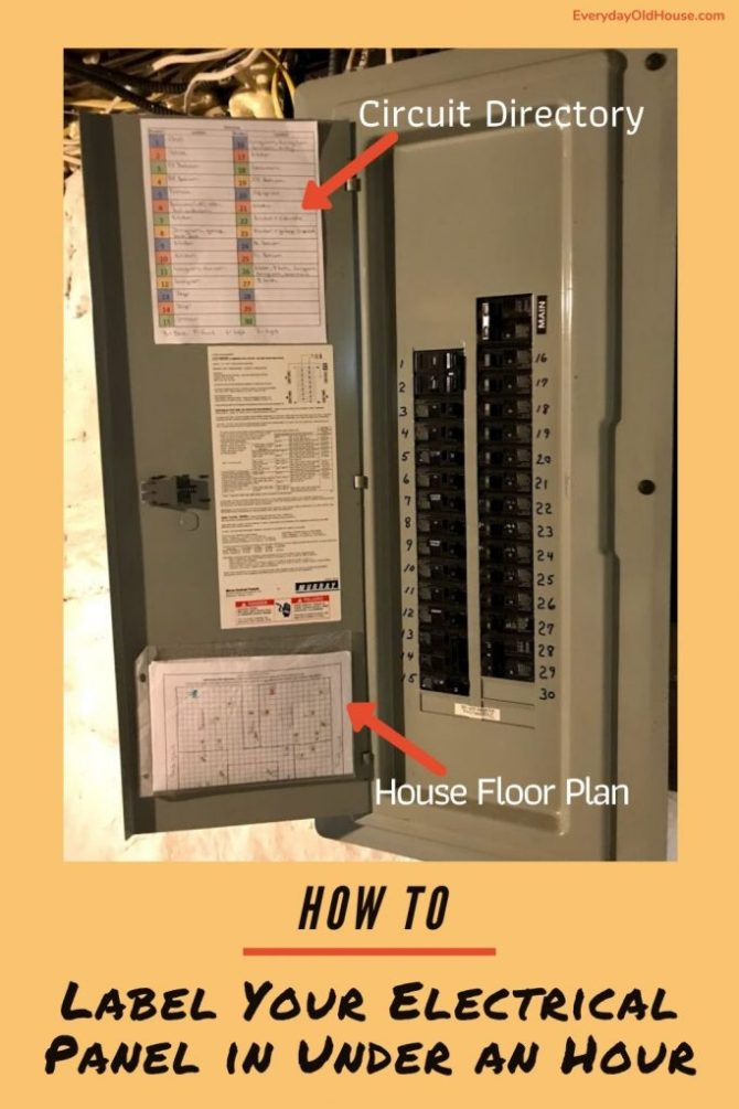 how to quickly label a home's electrical panel directory