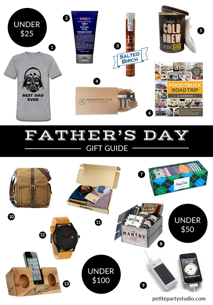 Father's Day Gift Guide from Petite Party Studio on Everyday Party Magazine