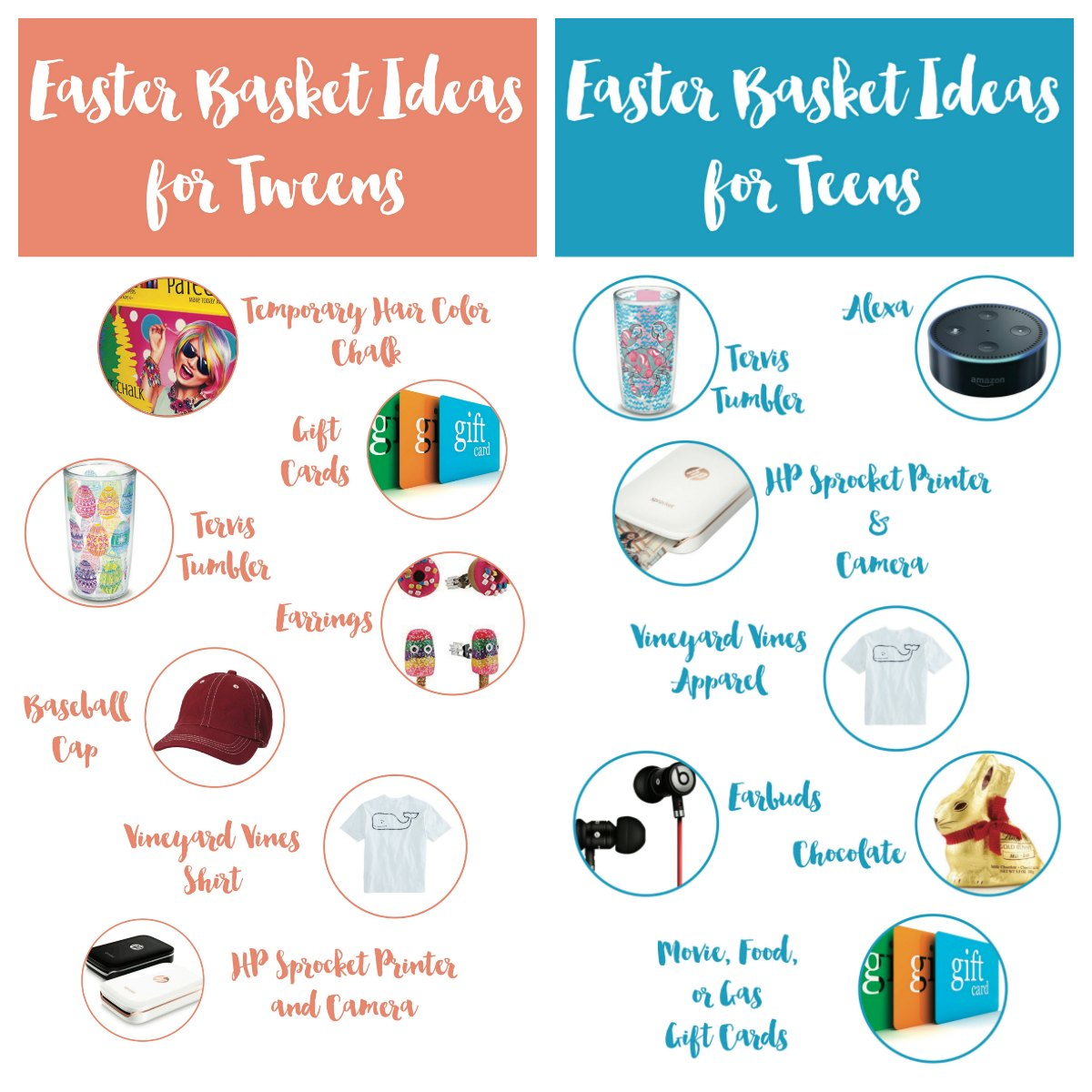 Everyday Party Magazine Easter Basket Ideas Teen #Easter #GiftGuide #Teen