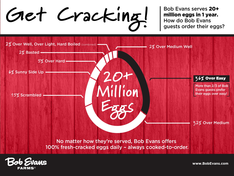 Bob_evans_egg_Graphic_dark