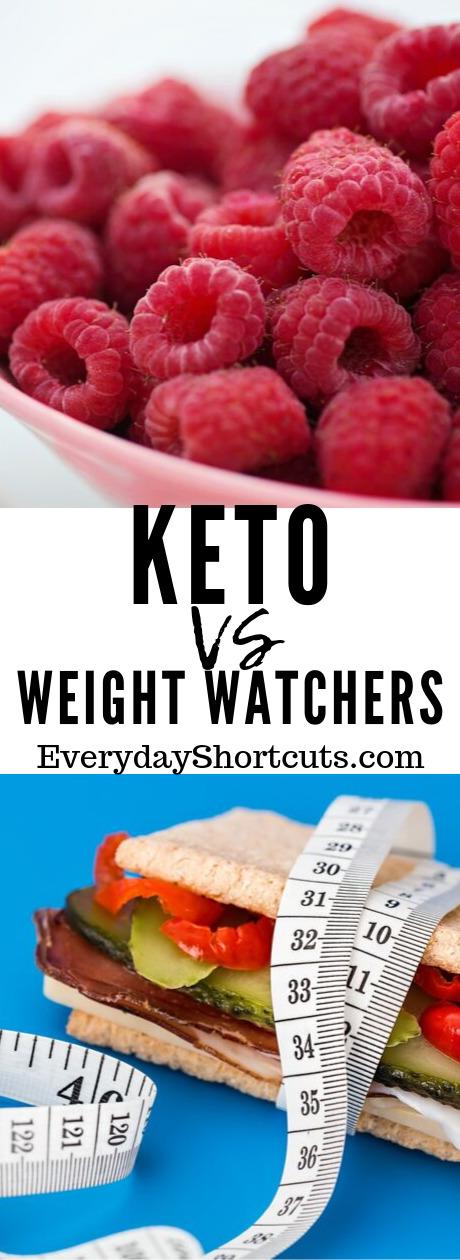 keto vs weight watchers