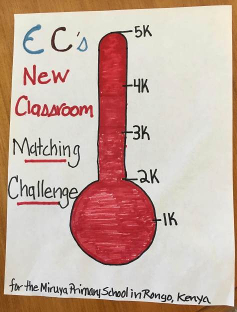 Matching the Challenge for EC