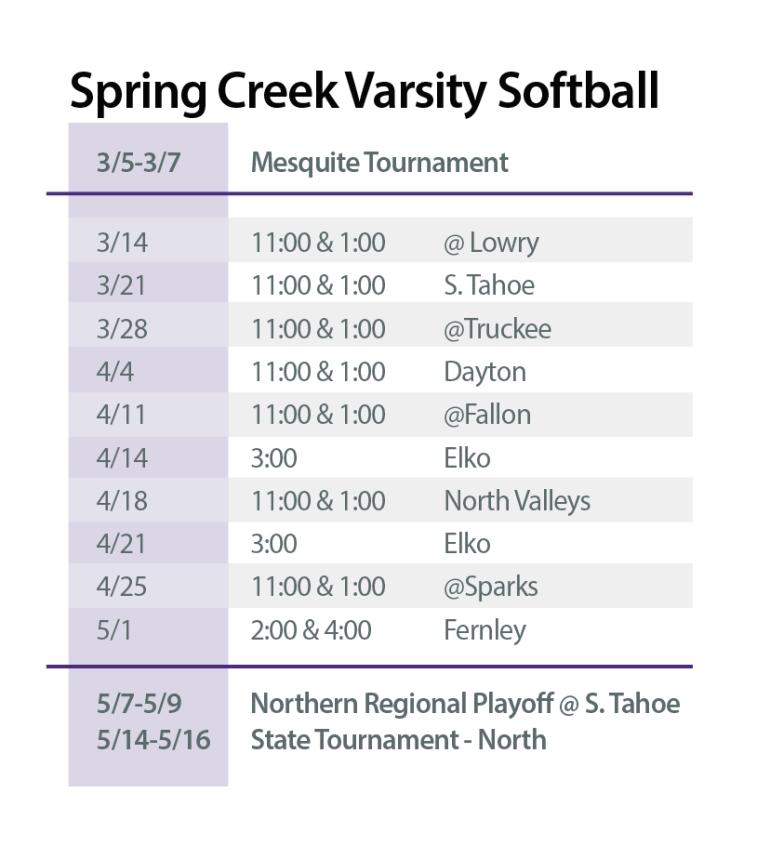 Spring Creek Varsity Softball